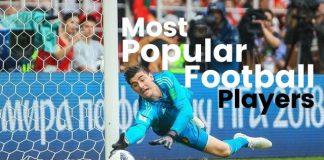 Popular Football Players