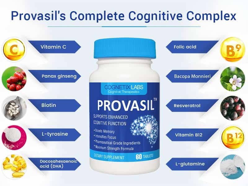 Provasil Review
