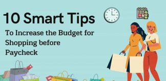 Budget for Shopping