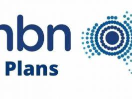Best NBN Plans